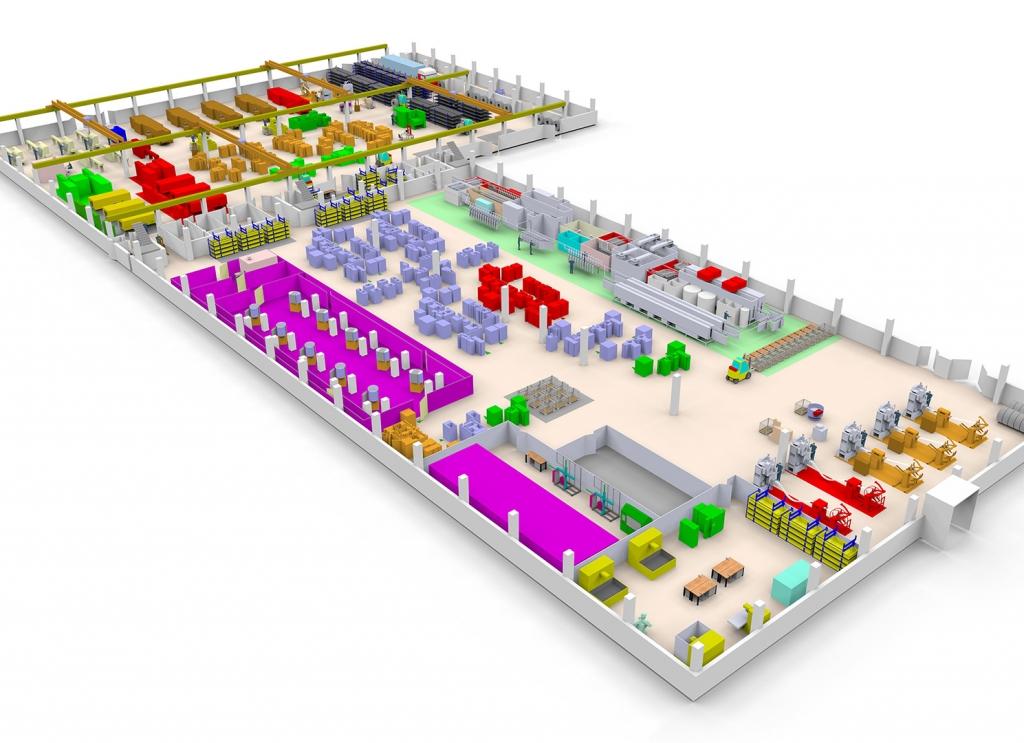 Fabrikplanung - Werkstrukturplanung