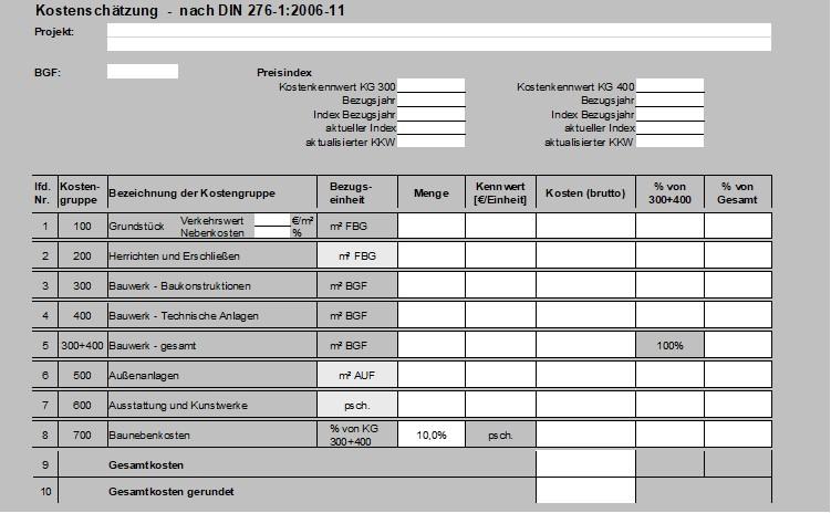 Fabrikplanung Kostenschätzung